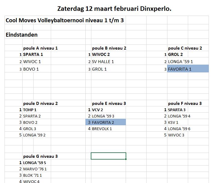 12 maart cmv niv1-3