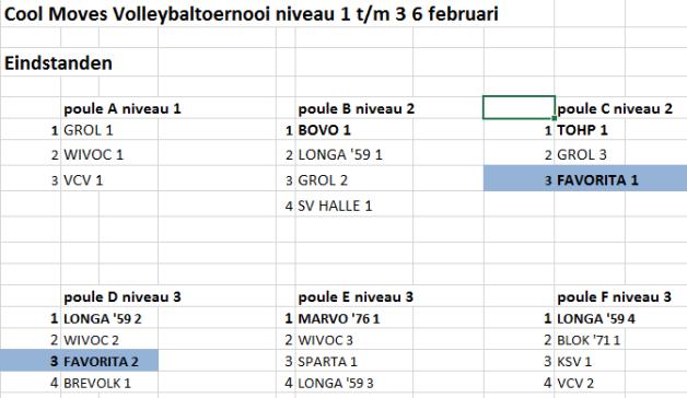 CMV1-3 6 febr