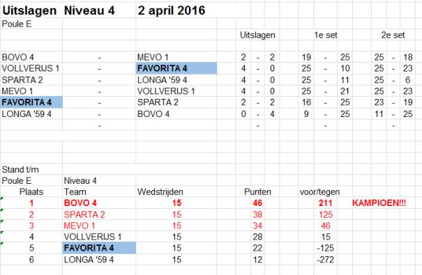 2 april CMV4_Niv4 Poule E
