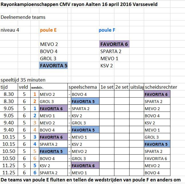 Programma CMV5 Favorita5 en 6